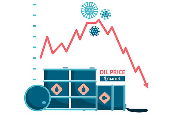 Global Oil War and coronavirus