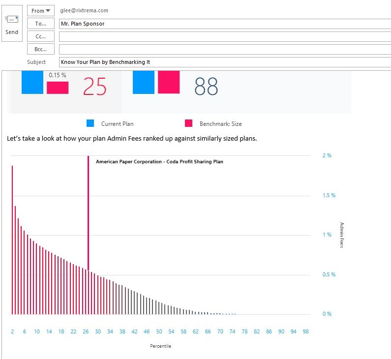 Figure 15. Add benchmarking analytics to your personalized marketing emails